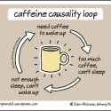 That's Life: The Caffeine Causality Loop