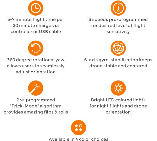 wallet-drone-2