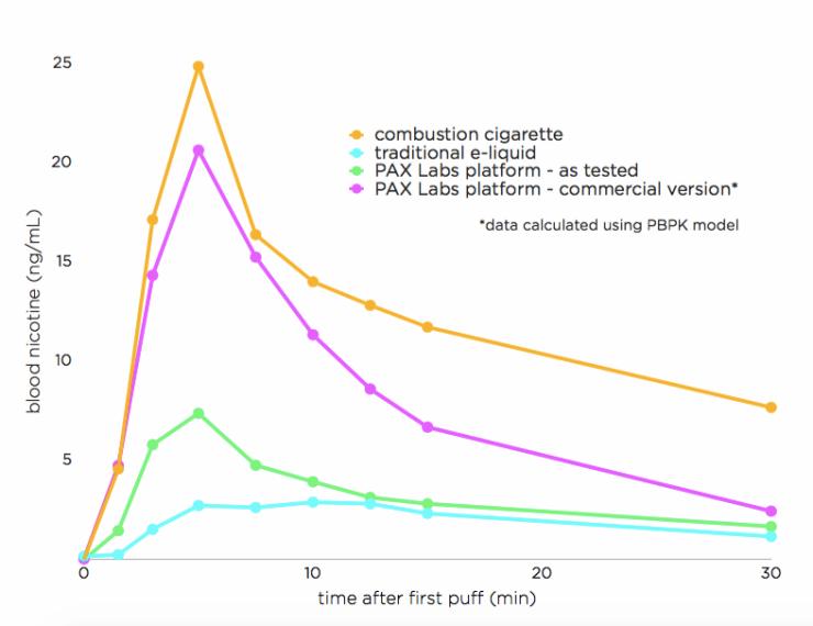 pax-evaluation