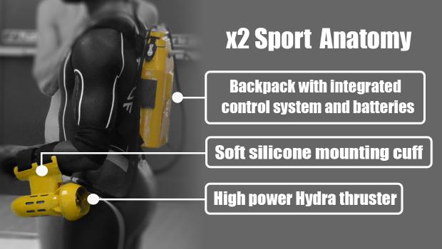 x2-sport-underwater-jetpack-1