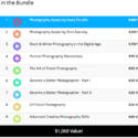Deal Of The Day: Pay What You Want, Complete Photography Bundle