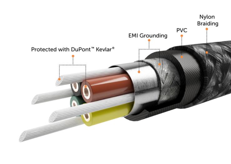anatony-zus-kevlar-cable